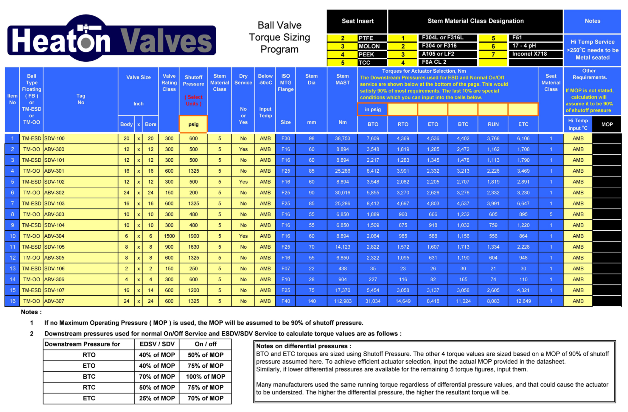 valve sizing We built this tool so that you could size and select the correct acorn mv17 master  mixer thermostatic valve based on the characteristics of your project info: use.